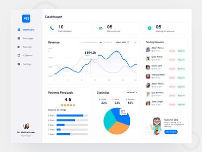 Doctor's Dashboard dashboard design dashboard ui dashboard ui design user interface user experience ux ui