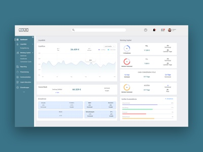 Payment Dashboard payment page payment form corporate elegant creative design designer paypal plugin template payment method dashboard mockup ui mockup xd design mockup template design ui mockup psd dashboard ui payment app