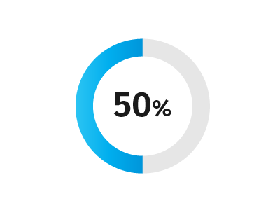 50% complete UI