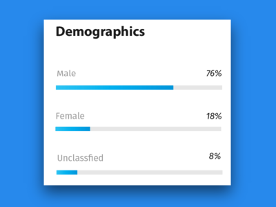 Demographics simple UI