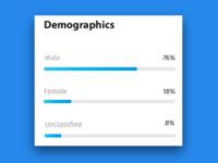Demographics simple UI