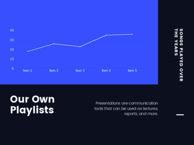 Music analytics dashboard interactive