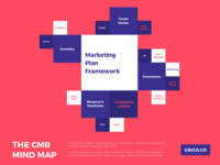 Creative Interactive Info-graphic