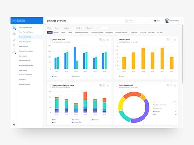 Customer dashboard ui design uidesign data visualization webdesign statistic charts dashboard saas user interfase ui