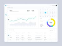 SQ Finance dashboard