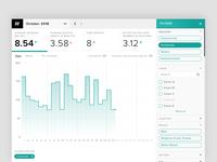 KPI dashboard for startup