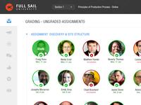 LMS - Grades screen