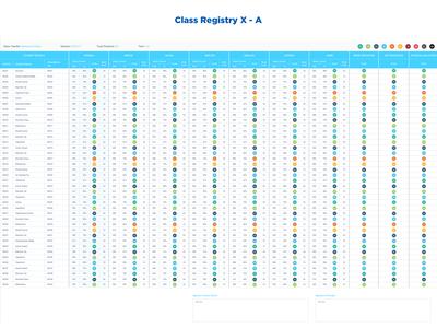 Class Registry X - A