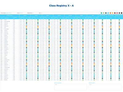 Class Registry X - A marks list marks sheet class register class reportbee