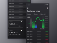 Finance - dark