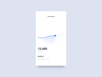 Analytics Chart chart graph analytics ux ui mobile minimal interface dailyui daily app 018
