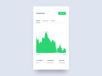 Crypto ux ui mobile minimal interface clean app chart graph ethereum bitcoin crypto