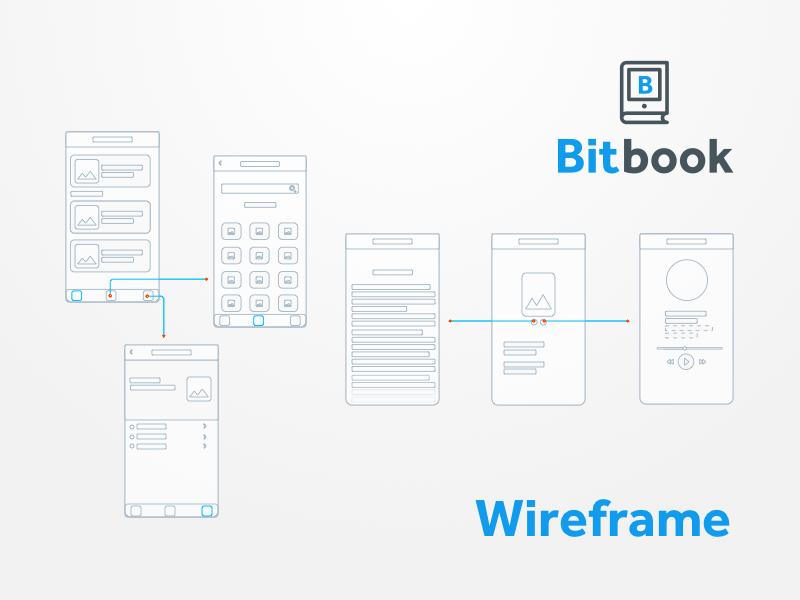Simple Wireframe - App Bitbook
