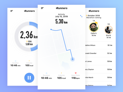 Daily UI #20 Location Tracker location tracker leaderboard timer running app mobile app daily ui 30daychallenge