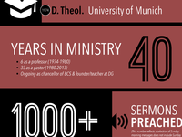 Theological Influencer Infographic