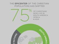 Gospel Coalition Infographic