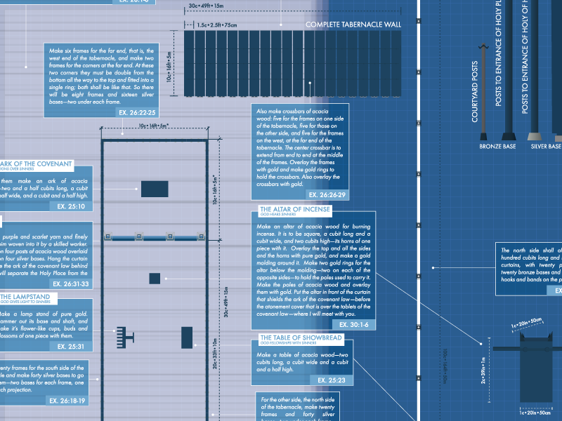 Tabernacle blueprint by josh byers dribbble malvernweather Image collections