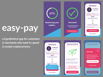 Easy Pay - A Cryptowallet Dream App crypto wallet easy mobile wallet mobile app wallet payment ethereum bitcoin cryptocurrency crypto
