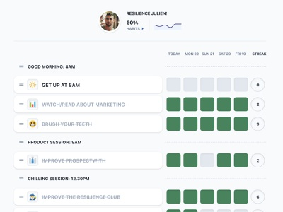 The Resilience Club |Habits Tracker resilience todo list todolist todo app todo habit tracker habits habit