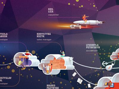 Upgrade airship technology colors turbine pen people cloud team airship upgrade