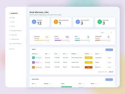 Dashboard  ✨ minimal ux ui dashboard ui design dashboard
