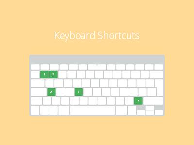 Keyboard Shortcuts tutorial wireless apple shortcuts keyboard