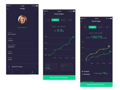 Health App (Profile,Body Weight,Blood Sugar Screen)