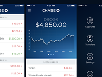 Chase Bank App Exploration