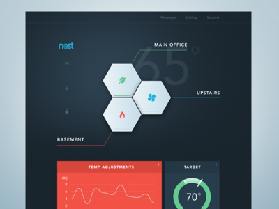Nest Control Concept ui web layout mockup flat clean graph data dashboard nest temperature