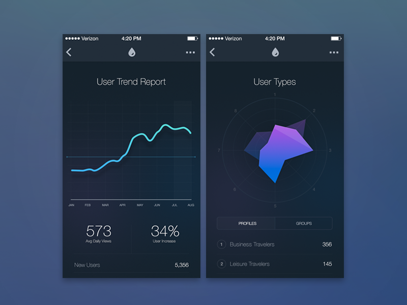 iOS Data Exploration report ui graph layout data mockup ios grid