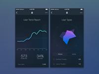 iOS Data Exploration