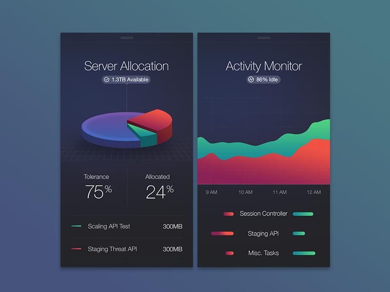 Server iOS Screens chart grid ios data mockup layout graph ui
