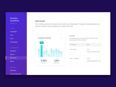 Interface Guidelines data guidelines bootstrap bar graph framework ui kit