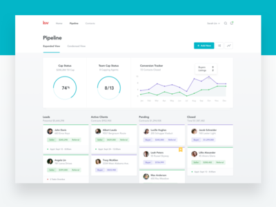 CRM - Pipeline View sales real estate pipeline dashboard analytics interface database crm
