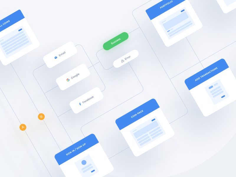 User flow UI mindmap sitemap information architecture flowchart flow interaction coin page user flow ux ui bitcoin etherium wallet coin portfolio exchange app cryptocurrency