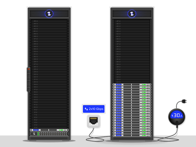 Dedicated server with collocation builder