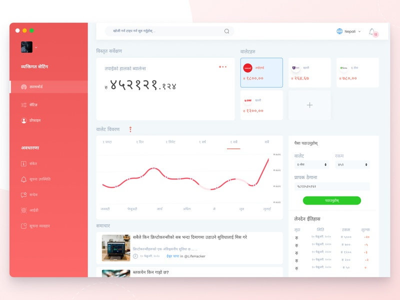 Dashboard (Personal Wallet Management) desktop winner dribbble payment ui digital wallet designer dailyui modern dashboard uiux designs web ui concept design payment dashboard personal wallet flat dashboard design dashboard ui dashboard