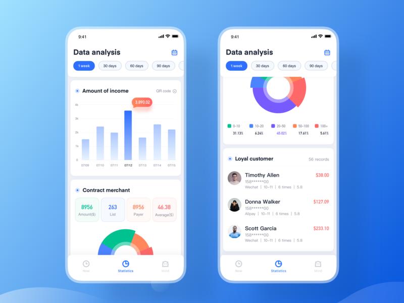Data Territory - Data Analysis system management data analysis statistics chart data ui design icon app