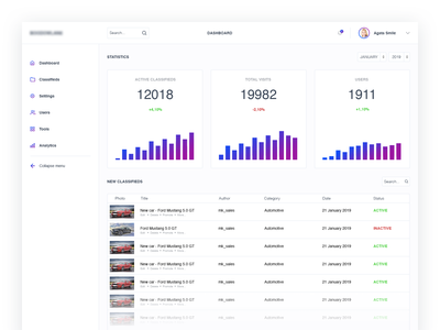 Classifieds dashboard concept