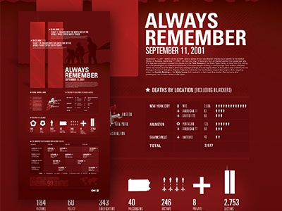 Always Remember 911 layout print information design infographic design illustration typography
