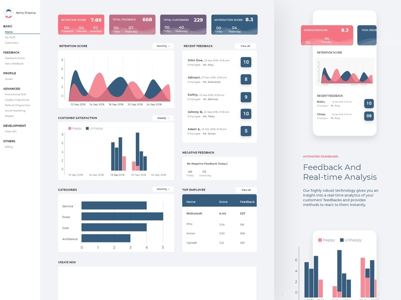 Dashboard we designed for FellaFeeds trending latest score feedback mobile responsive numbers graphs charts minimal dashboard