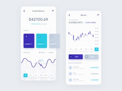 Banking Application - Crypto Balance