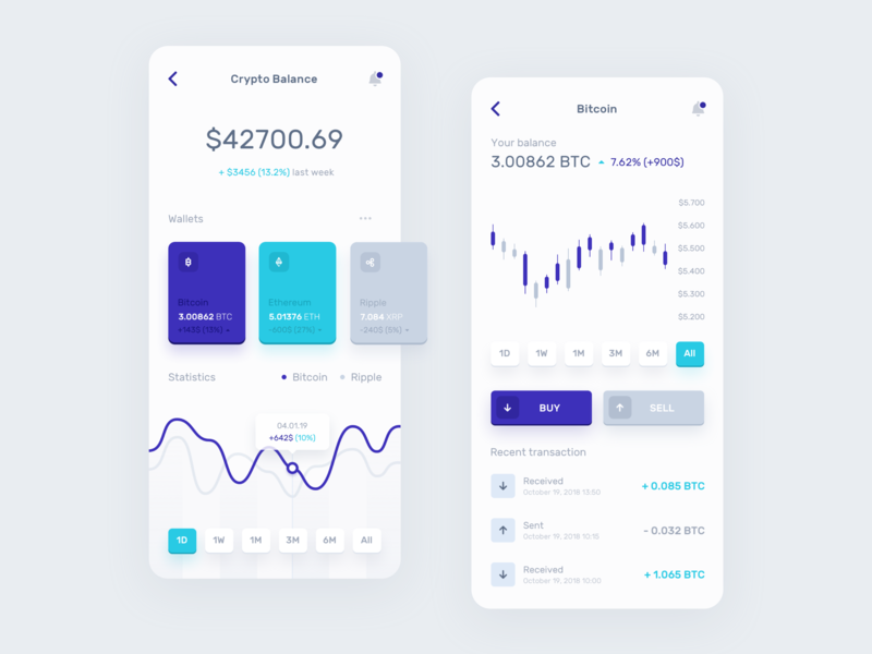 Banking Application - Crypto Balance ux ui dashboad ecommerce statistics money product bank interface design data crypto currency crypto wallet crypto blockchain bitcoin balance app