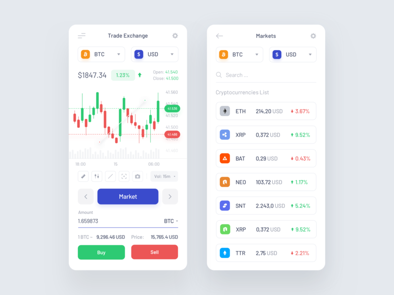 Trading Terminal - App ux ui graph trading terminal cryptocurrency charts card mobile ecommerce project money bank statistics interface dashboard app product bitcoin