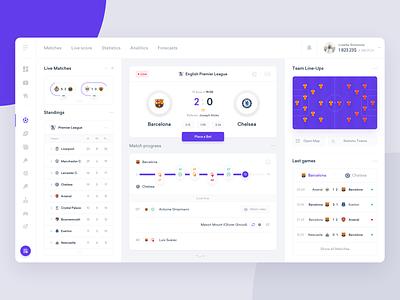 GitBets - Match ux ui football sport score design statistics product interface dashboard bookmakers bets bet admin