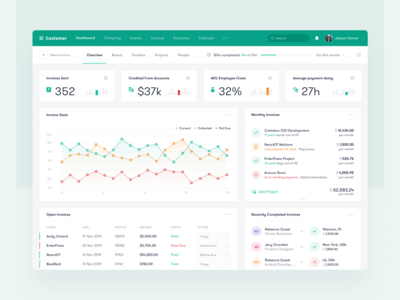 Customer - Dashboard