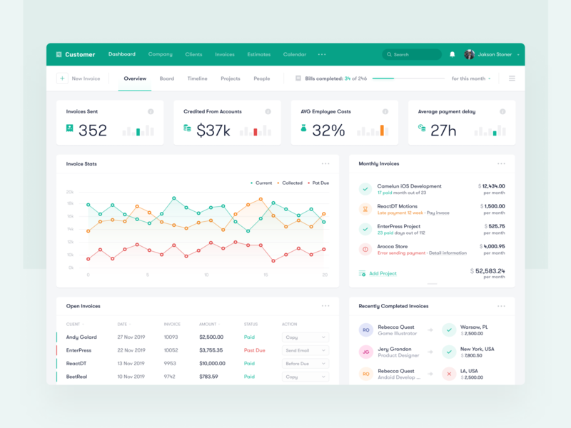 Customer - Dashboard ux ui statistics payment toglas design interface product charts app analytics invoice admin dashboard