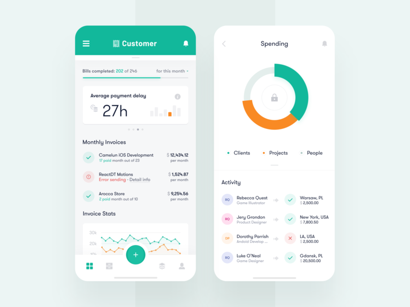 Customer - Application toglas ux ui project money statistics payment invoice interface product design chart analytics admin dashboard