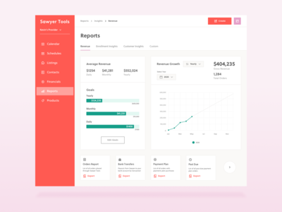 Sawyer Tools Dashboard dataviz reports saas chart revenue sawyer dashboad