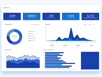 Analytics Dashboard ui euro pricing dashboard analytics